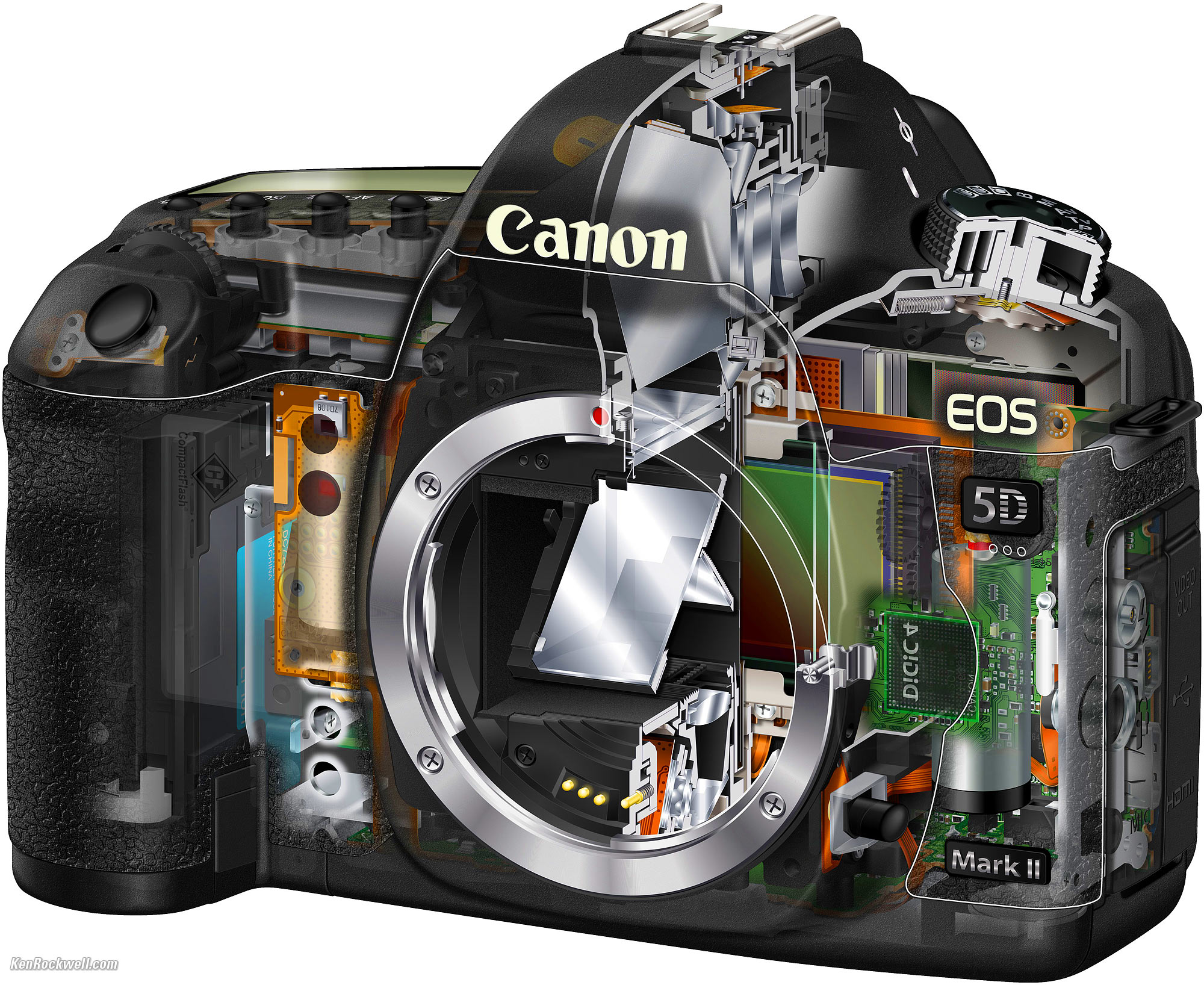 Canon camera repair center camera repair canon cameras malvernweather Choice Image